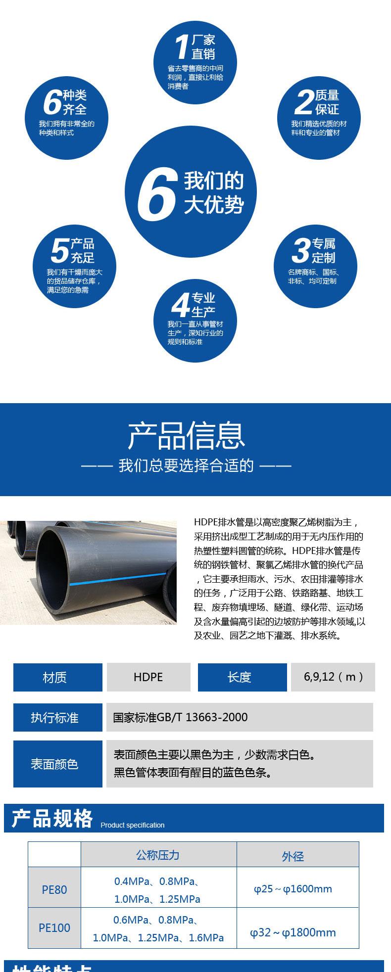 HDPE排污管详情页_02.jpg