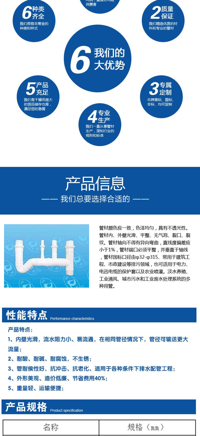 PVC-U排水管详情页_02.jpg