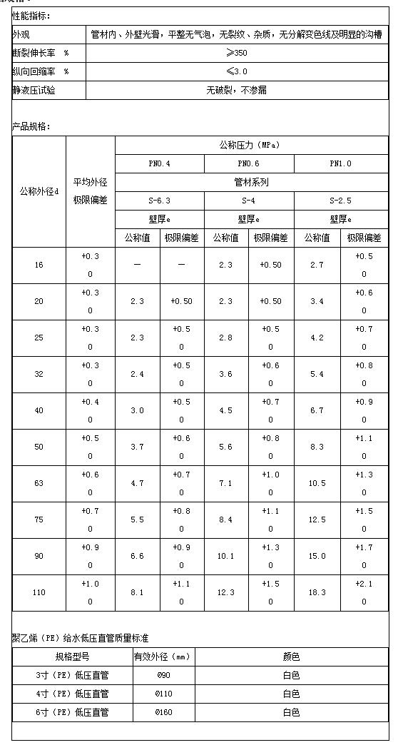 PE再生黑盘圈管_看图王.png
